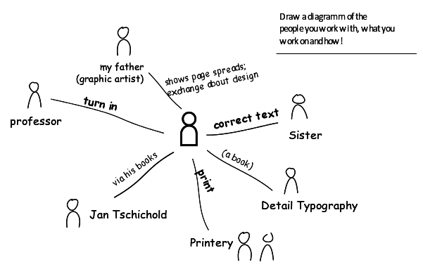 diagram_people
